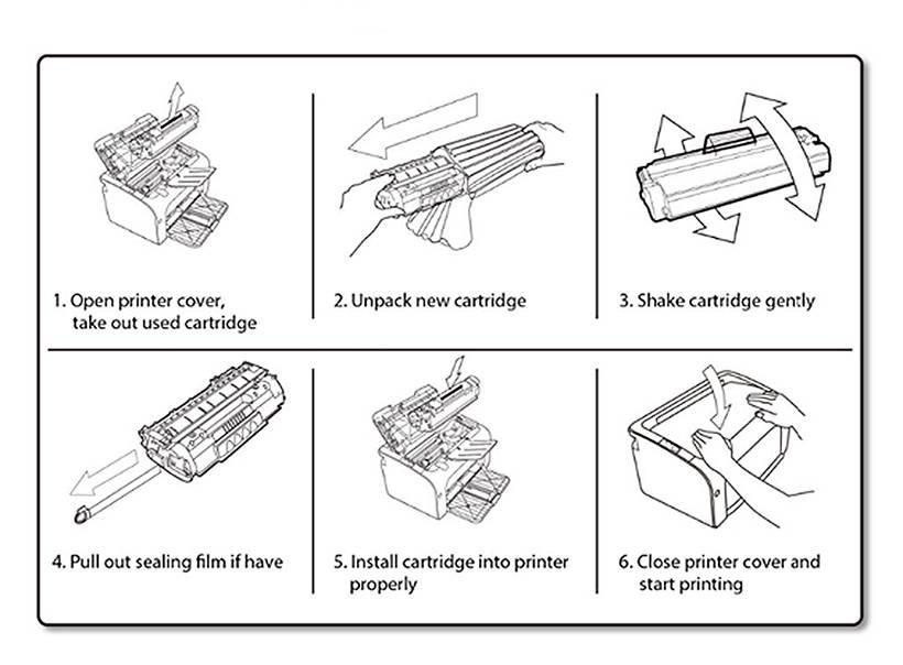Instruction of Cartridge Installation
